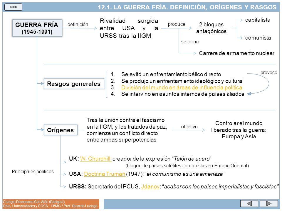 Colegio Diocesano San Atón (Badajoz) Dpto. Humanidades y CCSS – HªMC / Prof. Ricardo Luengo INICIO 12.1. LA GUERRA FRÍA. DEFINICIÓN, ORÍGENES Y RASGOS