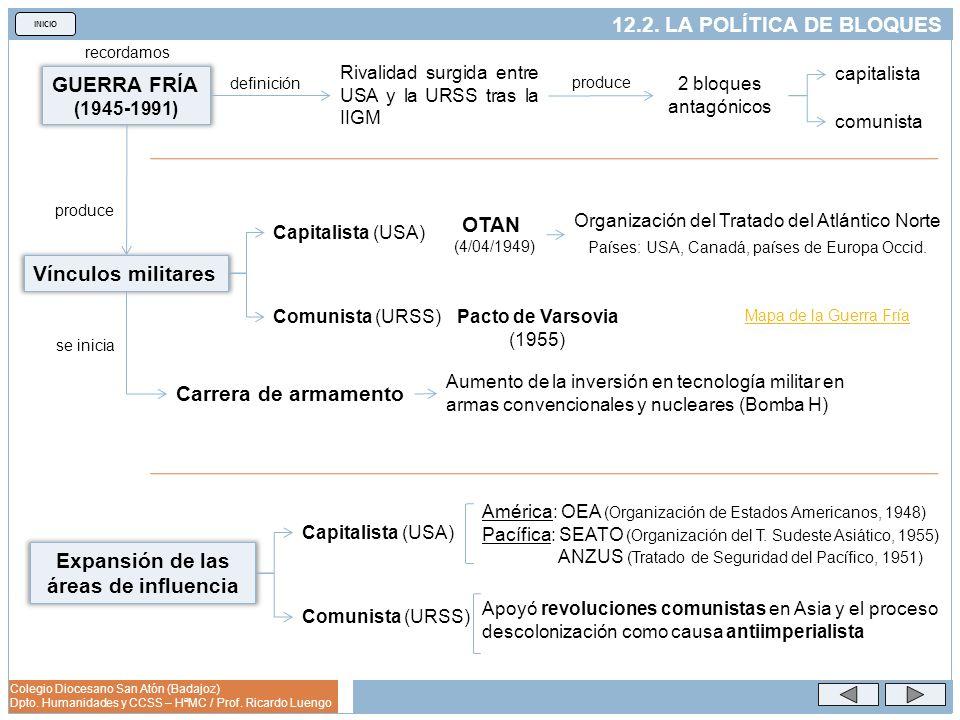 Colegio Diocesano San Atón (Badajoz) Dpto.Humanidades y CCSS – HªMC / Prof.