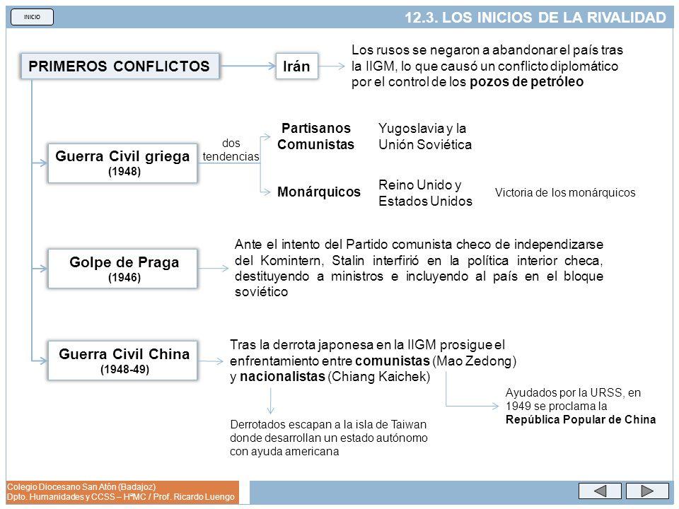 Colegio Diocesano San Atón (Badajoz) Dpto. Humanidades y CCSS – HªMC / Prof. Ricardo Luengo INICIO 12.3. LOS INICIOS DE LA RIVALIDAD Guerra Civil grie