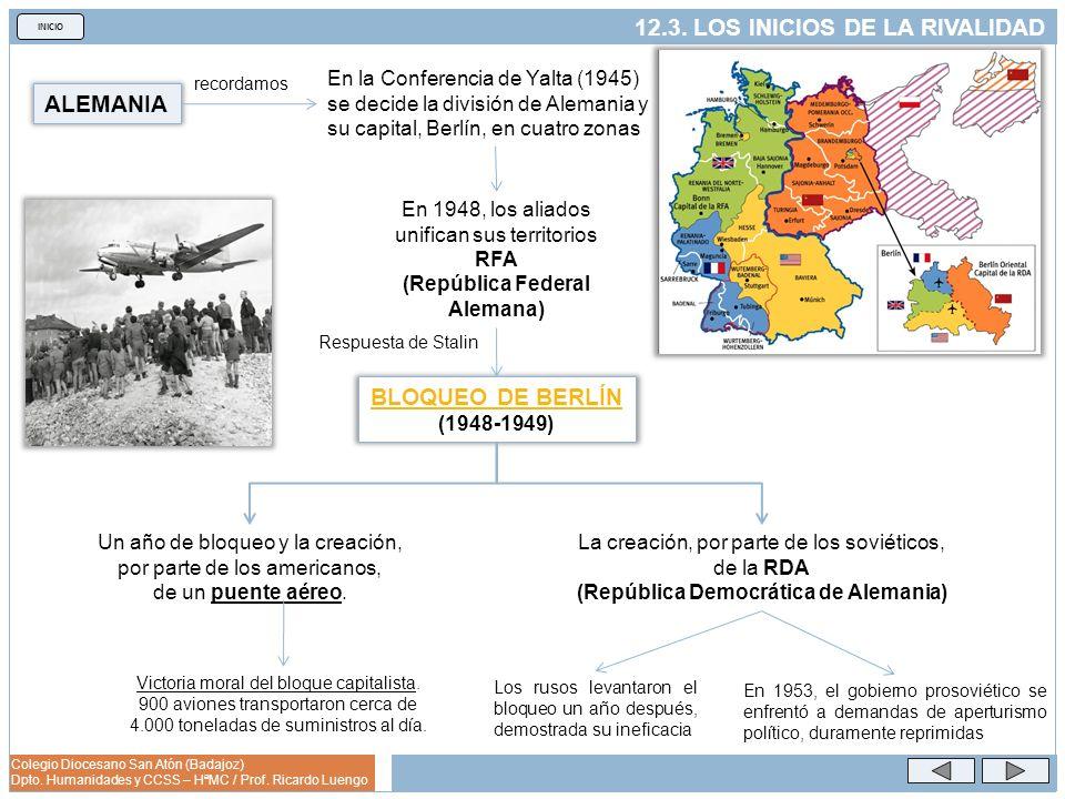Colegio Diocesano San Atón (Badajoz) Dpto. Humanidades y CCSS – HªMC / Prof. Ricardo Luengo INICIO 12.3. LOS INICIOS DE LA RIVALIDAD ALEMANIA En la Co