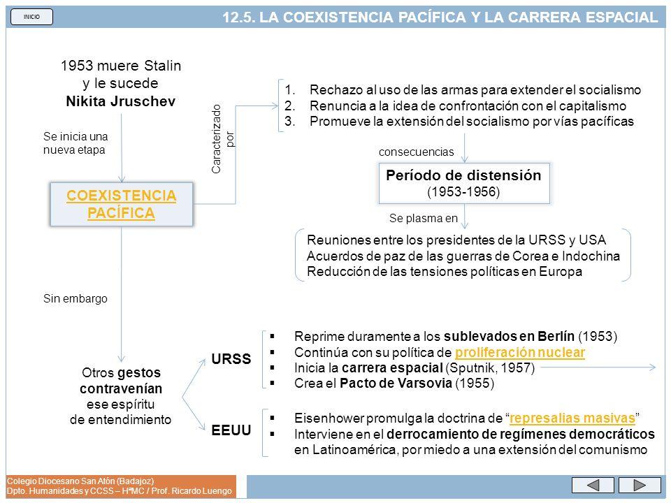 Colegio Diocesano San Atón (Badajoz) Dpto. Humanidades y CCSS – HªMC / Prof. Ricardo Luengo INICIO 12.5. LA COEXISTENCIA PACÍFICA Y LA CARRERA ESPACIA