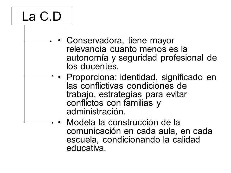 La C.D Conservadora, tiene mayor relevancia cuanto menos es la autonomía y seguridad profesional de los docentes. Proporciona: identidad, significado