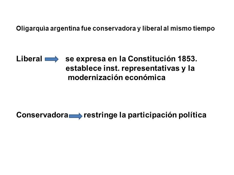 Oligarquìa argentina fue conservadora y liberal al mismo tiempo Liberal se expresa en la Constitución 1853. establece inst. representativas y la moder