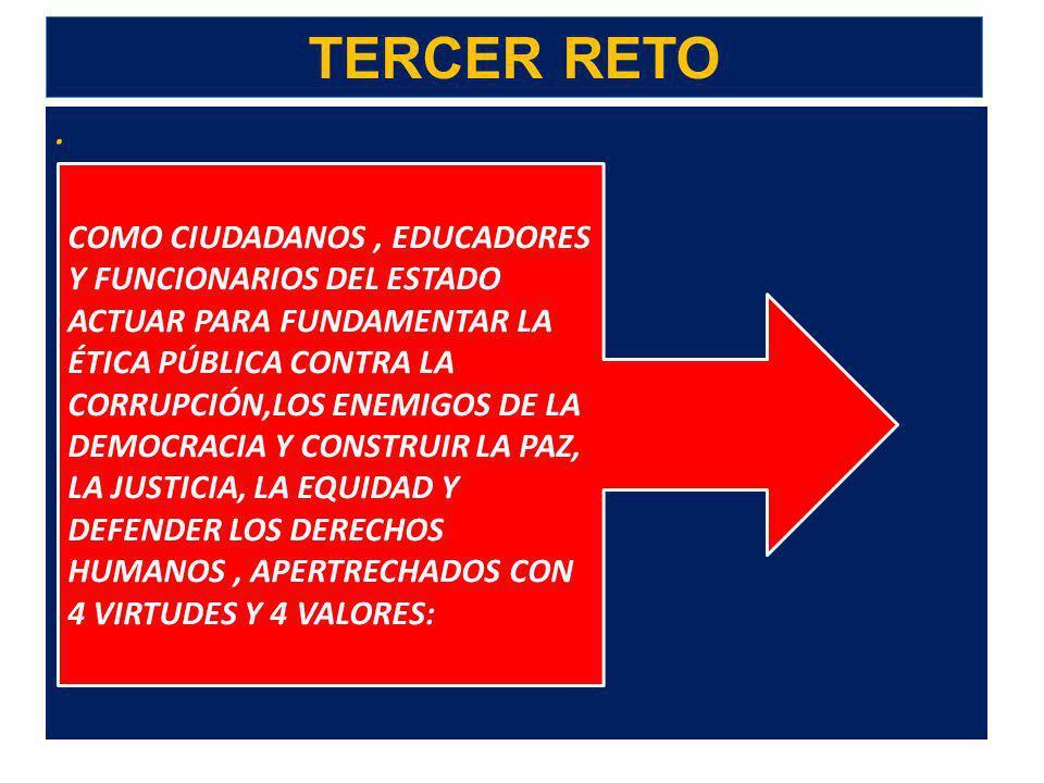 Modelo de gestión directiva para la formación integral y ciudadana 2. Gestión Curricular o del Conocimiento 1. Liderazgo 5. Resultados 3. Convivencia