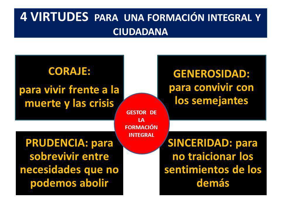 . COMO CIUDADANOS, EDUCADORES Y FUNCIONARIOS DEL ESTADO ACTUAR PARA FUNDAMENTAR LA ÉTICA PÚBLICA CONTRA LA CORRUPCIÓN,LOS ENEMIGOS DE LA DEMOCRACIA Y