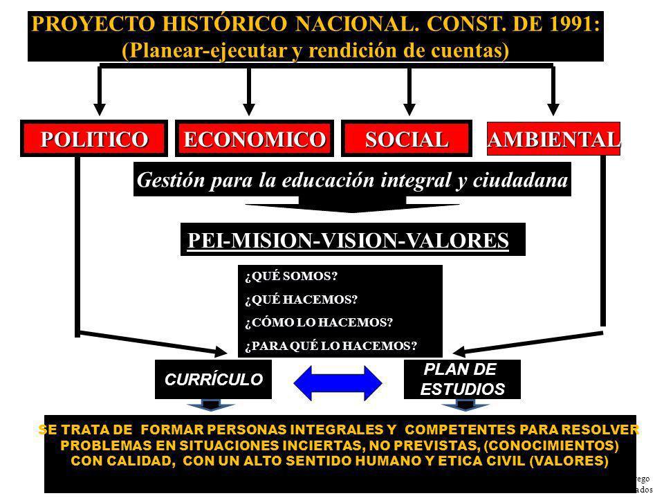 . PRIMER RETO CONOCER EL PROYECTO HISTÓRICO DEL PAÍS ENUNCIADO EN LA CONSTITUCIÓN NACIONAL Y CONTRIBUYEN A LA GESTIÓN DEL CONOCIMIENTO PARA EL DESARRO