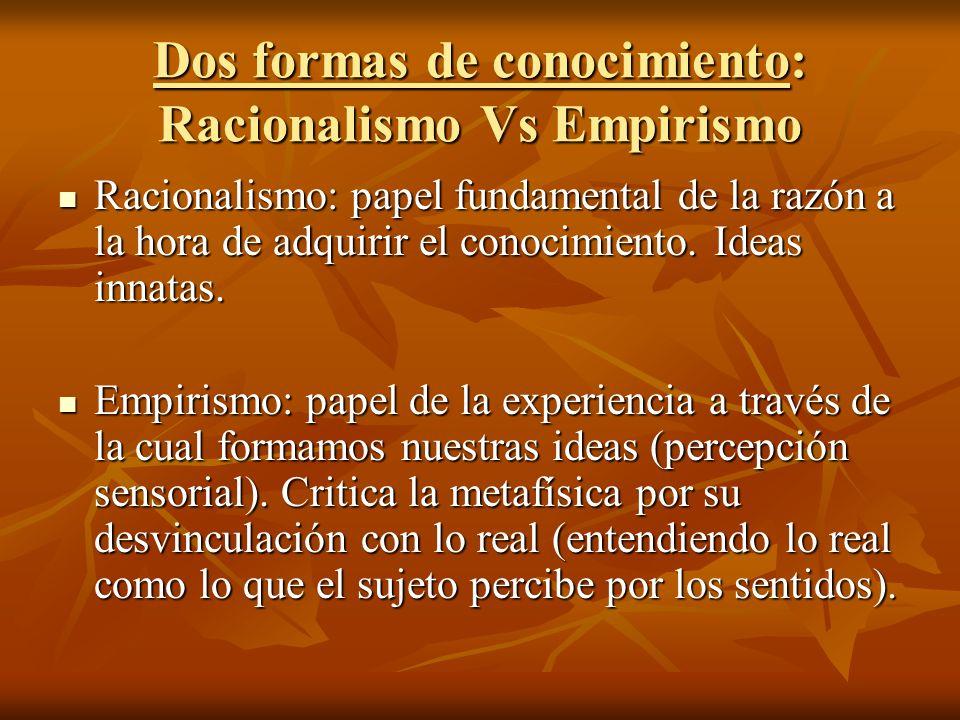 Dos formas de conocimiento: Racionalismo Vs Empirismo Racionalismo: papel fundamental de la razón a la hora de adquirir el conocimiento. Ideas innatas