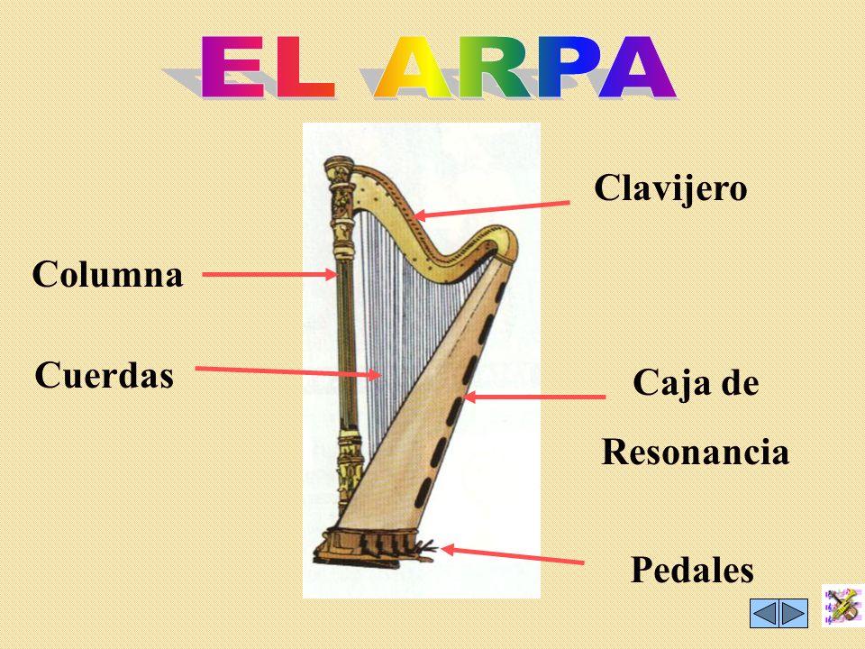 CUERDA PINZADA Las cuerdas suenan cuando se pulsa sobre ellas. Los instrumentos más conocidos de este grupos son: El arpaEl arpa, la lira y la guitarr