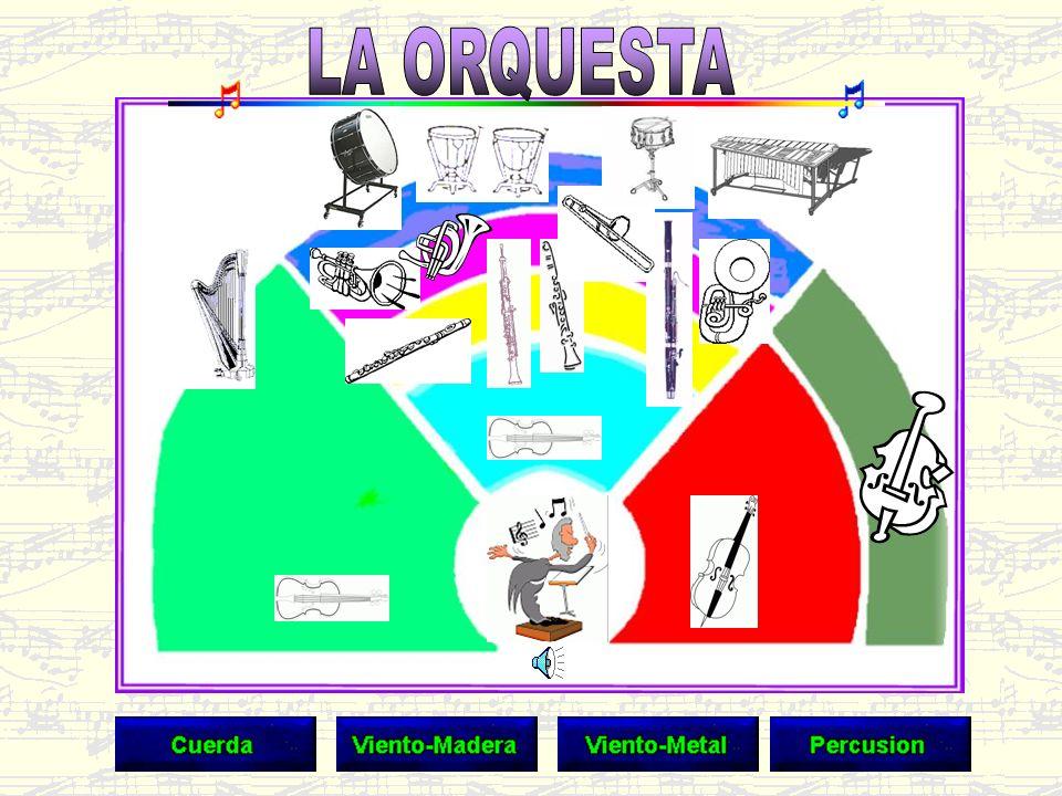 LA ORQUESTA Trabajo realizado por Mª Pilar Pastor Moreno