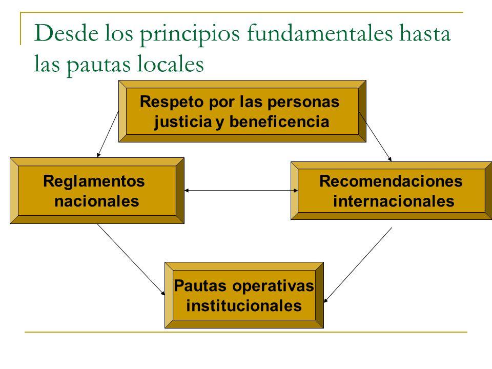 Desde los principios fundamentales hasta las pautas locales Respeto por las personas justicia y beneficencia Pautas operativas institucionales Recomen