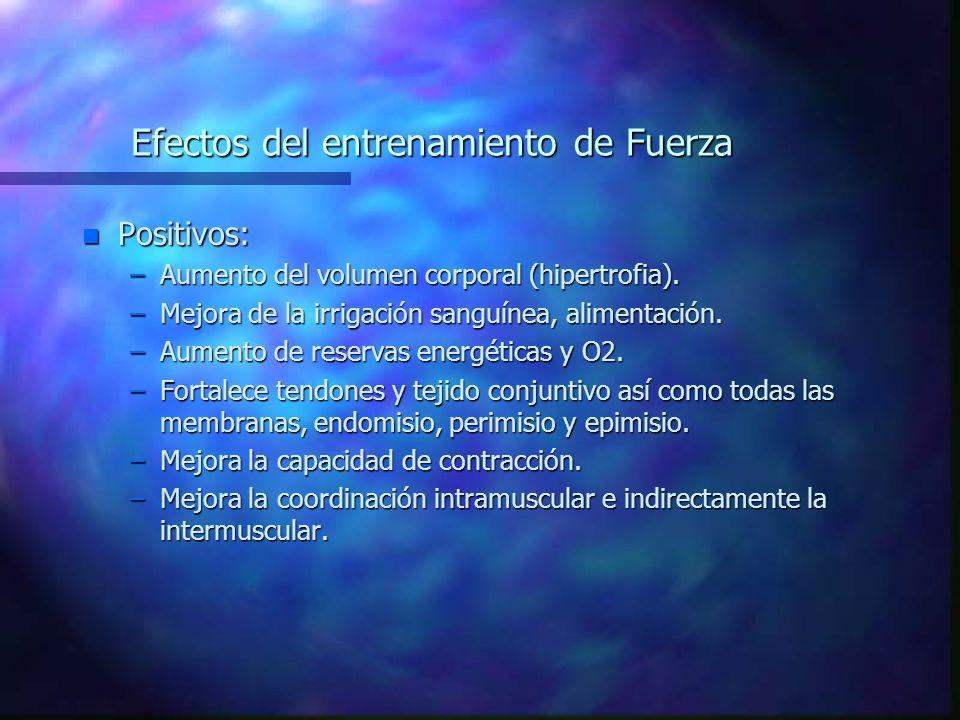 Factores de los que depende la fuerza efectiva. n Momento de inercia. n Ángulo de tracción que adopta la articulación. n Condiciones de estiramiento.