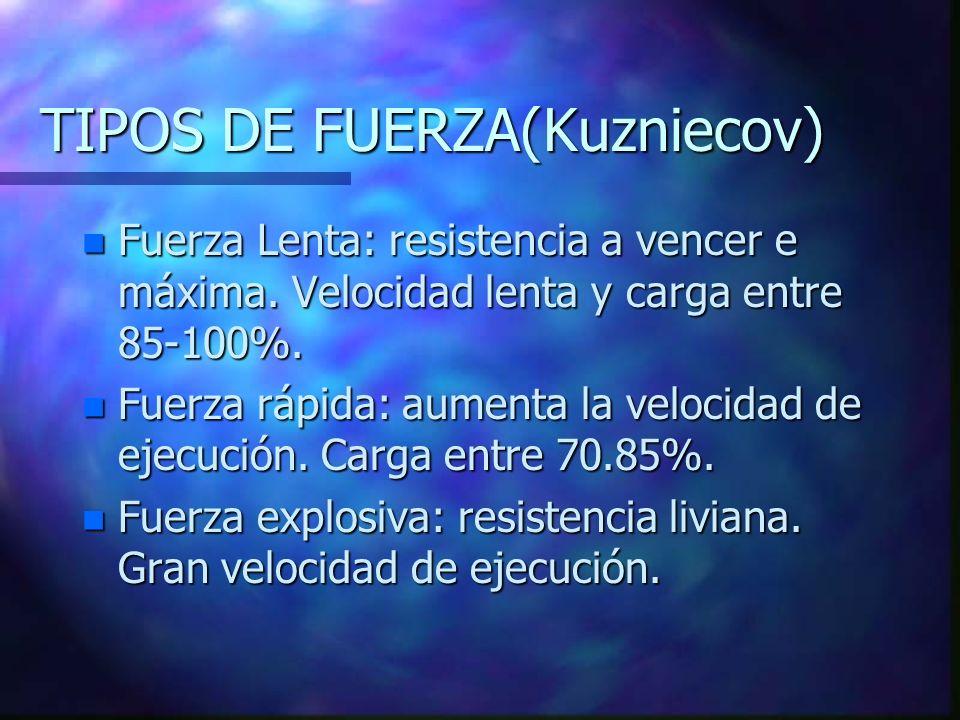 TIPOS DE FUERZA(Kuzniecov) n Fuerza Lenta: resistencia a vencer e máxima.