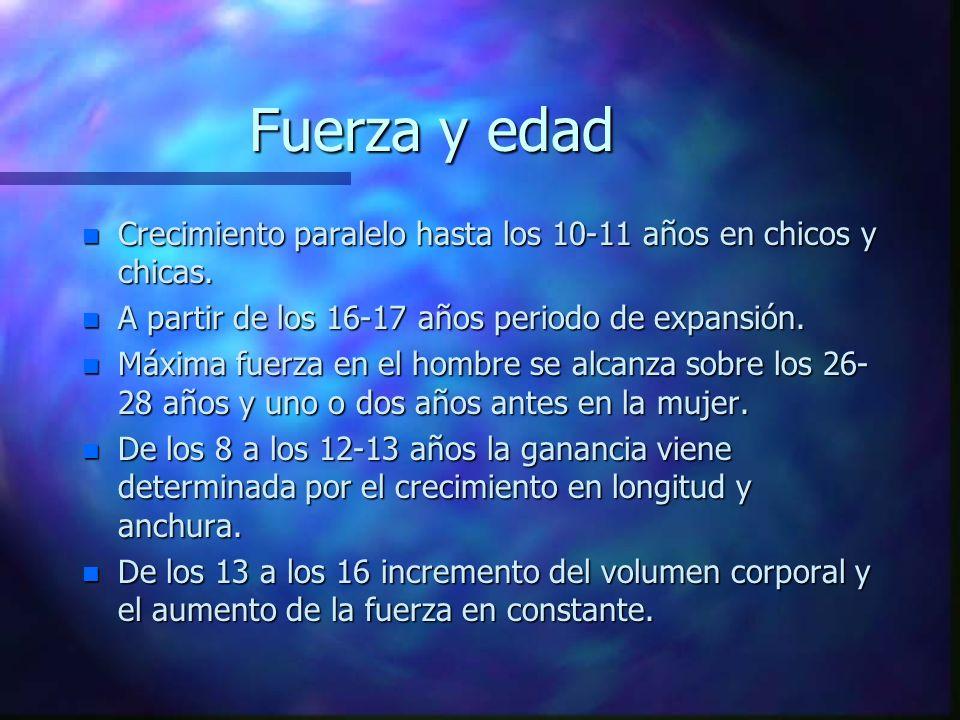 EJERCICIOS Y Nº DE REPETICIONES n AUTOCARGAS... 20-40 n AP.SIMPLES...... 15-30 n CIRCUITO........ 6-14 n +F.M.Morfl....... 8-10 n +F.M.Neurol..... 4-6