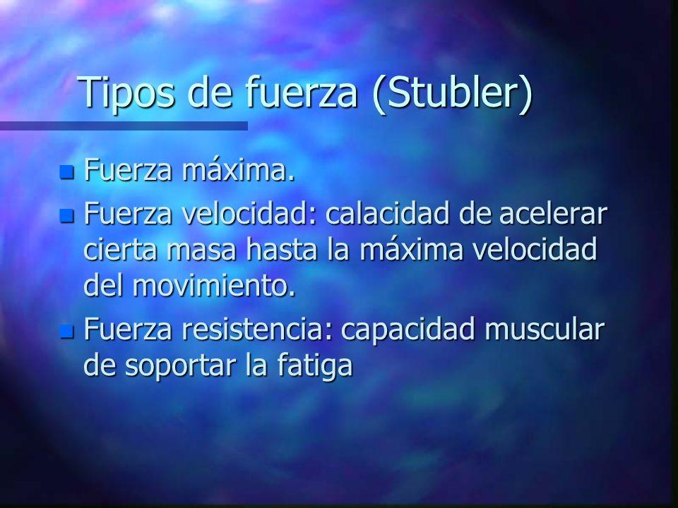 Tipos de fuerza (Stubler) n Fuerza máxima.