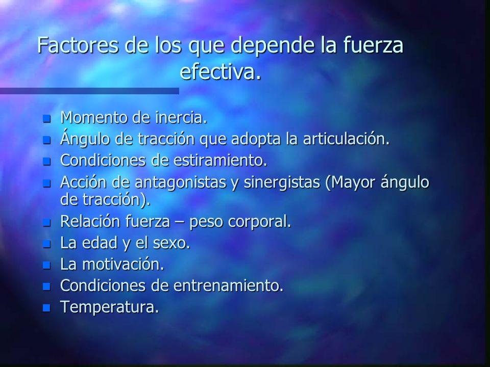 Factores de los que depende la fuerza efectiva.n Momento de inercia.