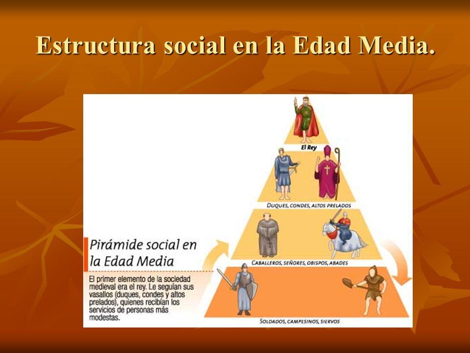 Estructura social en la Edad Media.