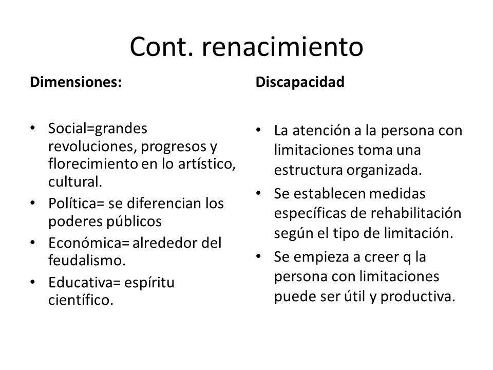 Cont. renacimiento Social=grandes revoluciones, progresos y florecimiento en lo artístico, cultural. Política= se diferencian los poderes públicos Eco