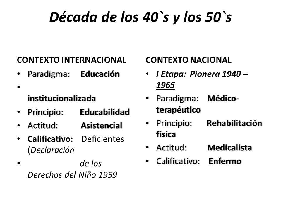 Década de los 40`s y los 50`s CONTEXTO INTERNACIONAL Paradigma: Educación Paradigma: Educación institucionalizada institucionalizada Principio: Educab