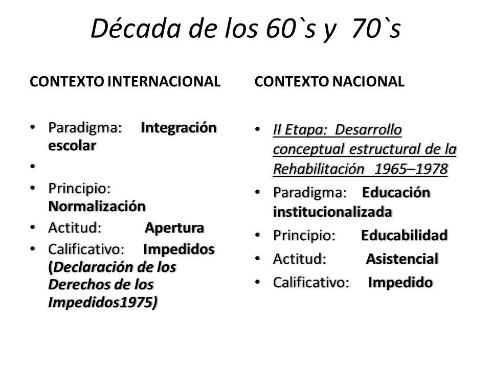 Paradigma: Integración escolar Paradigma: Integración escolar Principio: Normalización Principio: Normalización Actitud: Apertura Actitud: Apertura Ca