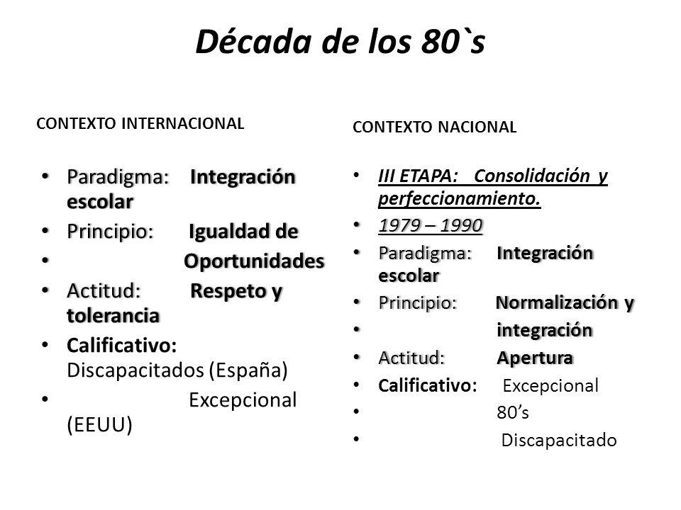 Década de los 80`s CONTEXTO INTERNACIONAL Paradigma: Integración escolar Paradigma: Integración escolar Principio: Igualdad de Principio: Igualdad de