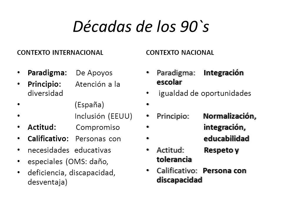 Décadas de los 90`s CONTEXTO INTERNACIONAL Paradigma: De Apoyos Principio: Atención a la diversidad (España) Inclusión (EEUU) Actitud: Compromiso Cali
