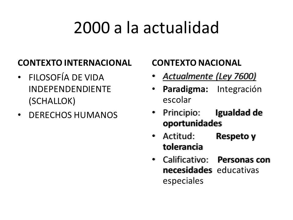 2000 a la actualidad CONTEXTO INTERNACIONAL FILOSOFÍA DE VIDA INDEPENDENDIENTE (SCHALLOK) DERECHOS HUMANOS CONTEXTO NACIONAL Actualmente (Ley 7600) Ac