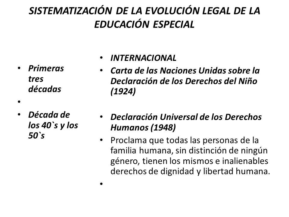 SISTEMATIZACIÓN DE LA EVOLUCIÓN LEGAL DE LA EDUCACIÓN ESPECIAL Primeras tres décadas Década de los 40`s y los 50`s INTERNACIONAL Carta de las Naciones