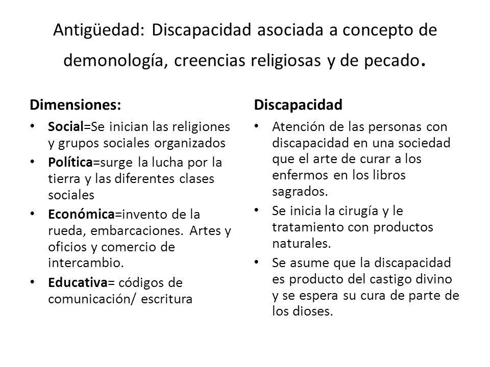 Antigüedad: Discapacidad asociada a concepto de demonología, creencias religiosas y de pecado. Dimensiones: Social=Se inician las religiones y grupos
