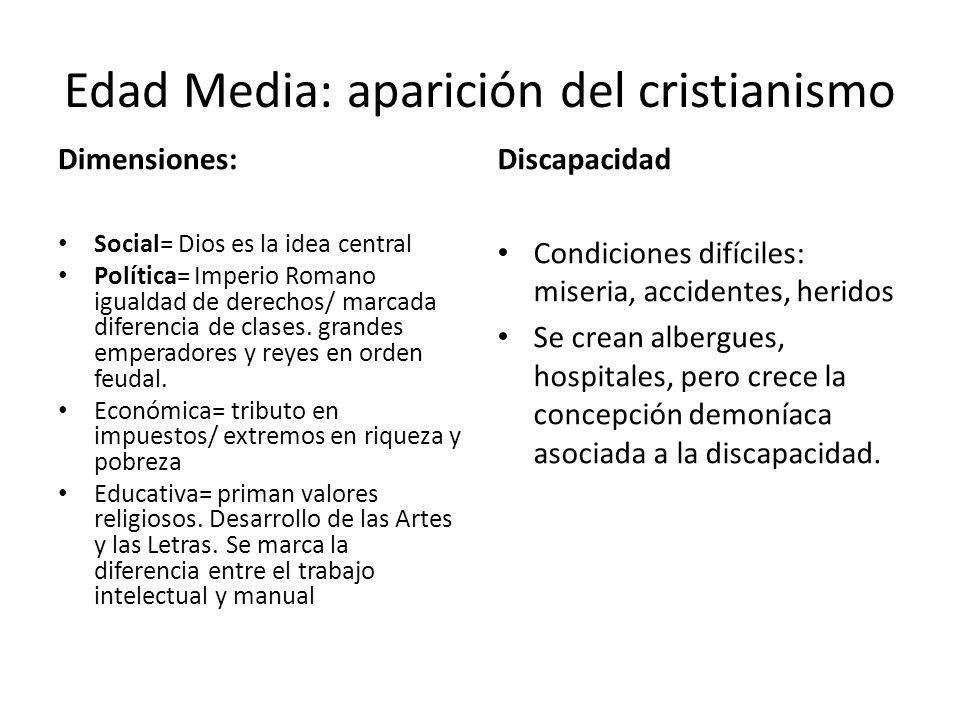 Edad Media: aparición del cristianismo Dimensiones: Social= Dios es la idea central Política= Imperio Romano igualdad de derechos/ marcada diferencia