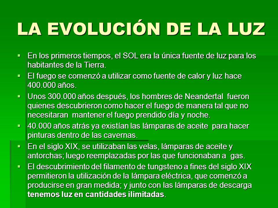 LA EVOLUCIÓN DE LA LUZ En los primeros tiempos, el SOL era la única fuente de luz para los habitantes de la Tierra. En los primeros tiempos, el SOL er