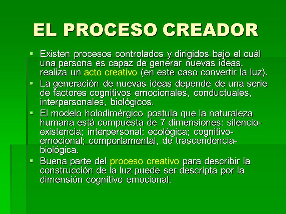 EL PROCESO CREADOR Existen procesos controlados y dirigidos bajo el cuál una persona es capaz de generar nuevas ideas, realiza un (en este caso conver