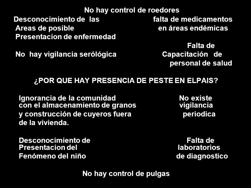 No hay control de roedores Desconocimiento de las falta de medicamentos Areas de posible en áreas endémicas Presentacion de enfermedad Falta de No hay