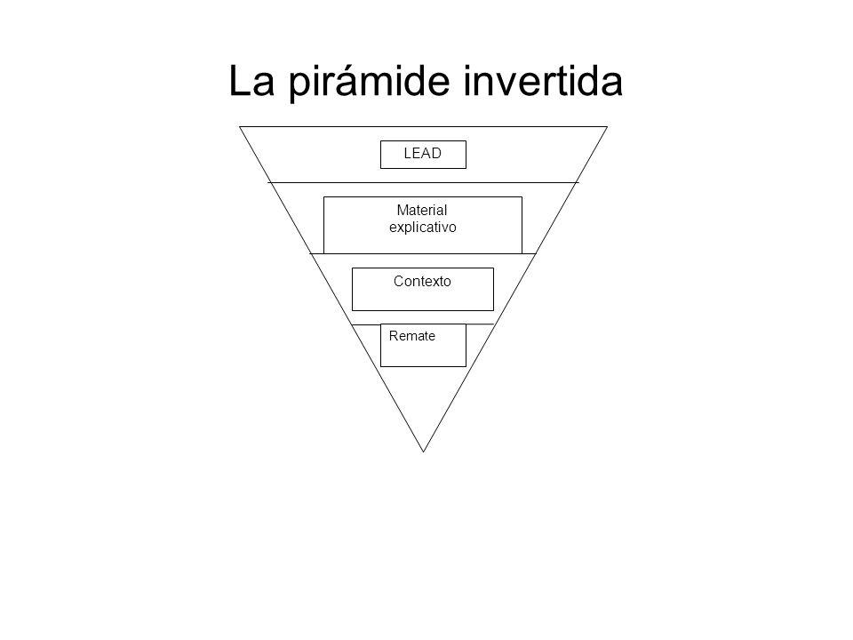 LEAD Material explicativo Contexto Remate La pirámide invertida