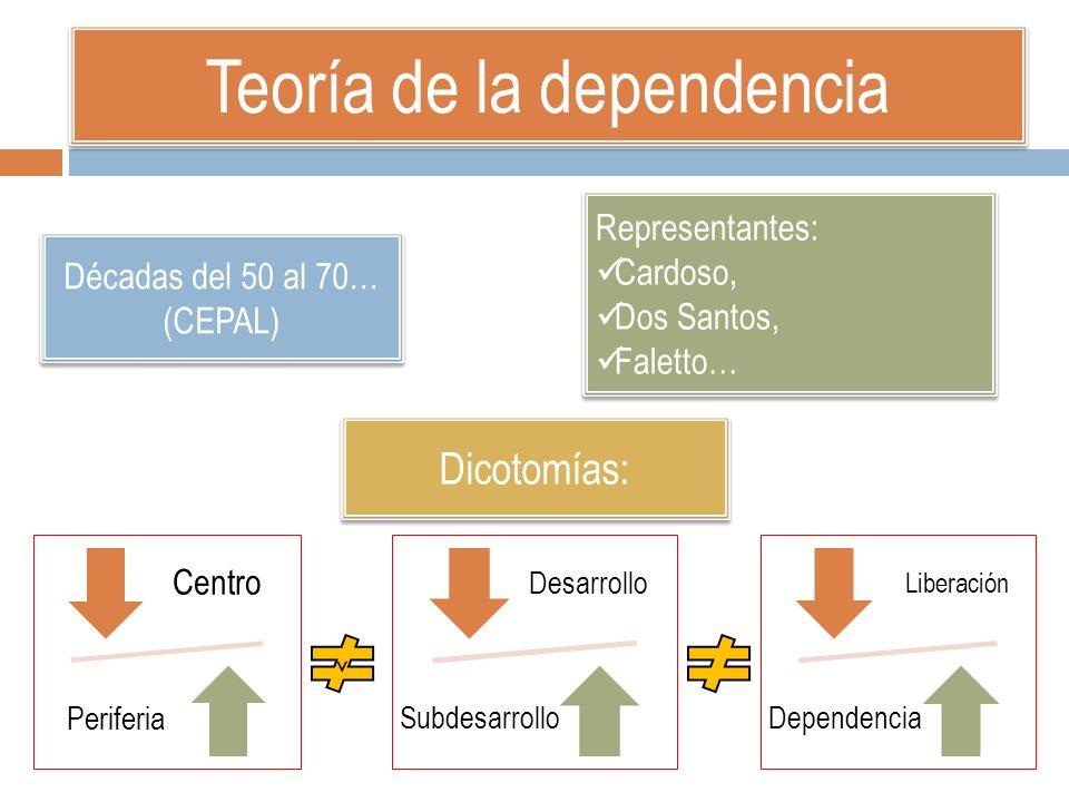 Teoría de la dependencia Décadas del 50 al 70… (CEPAL) Décadas del 50 al 70… (CEPAL) Representantes: Cardoso, Dos Santos, Faletto… Representantes: Car