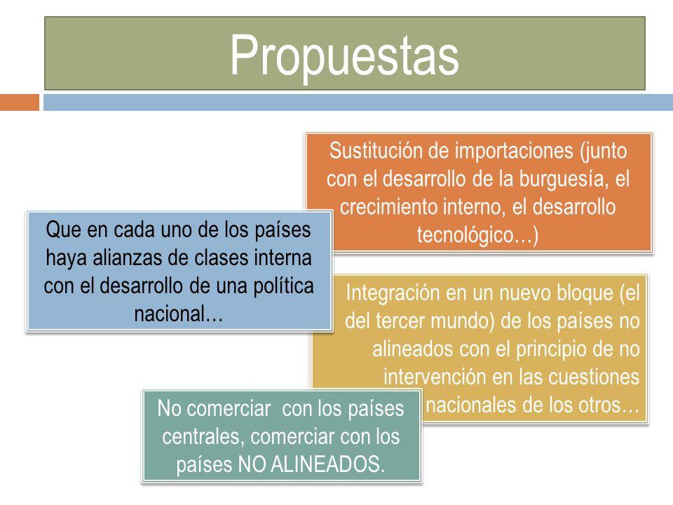 Propuestas Sustitución de importaciones (junto con el desarrollo de la burguesía, el crecimiento interno, el desarrollo tecnológico…) Integración en u