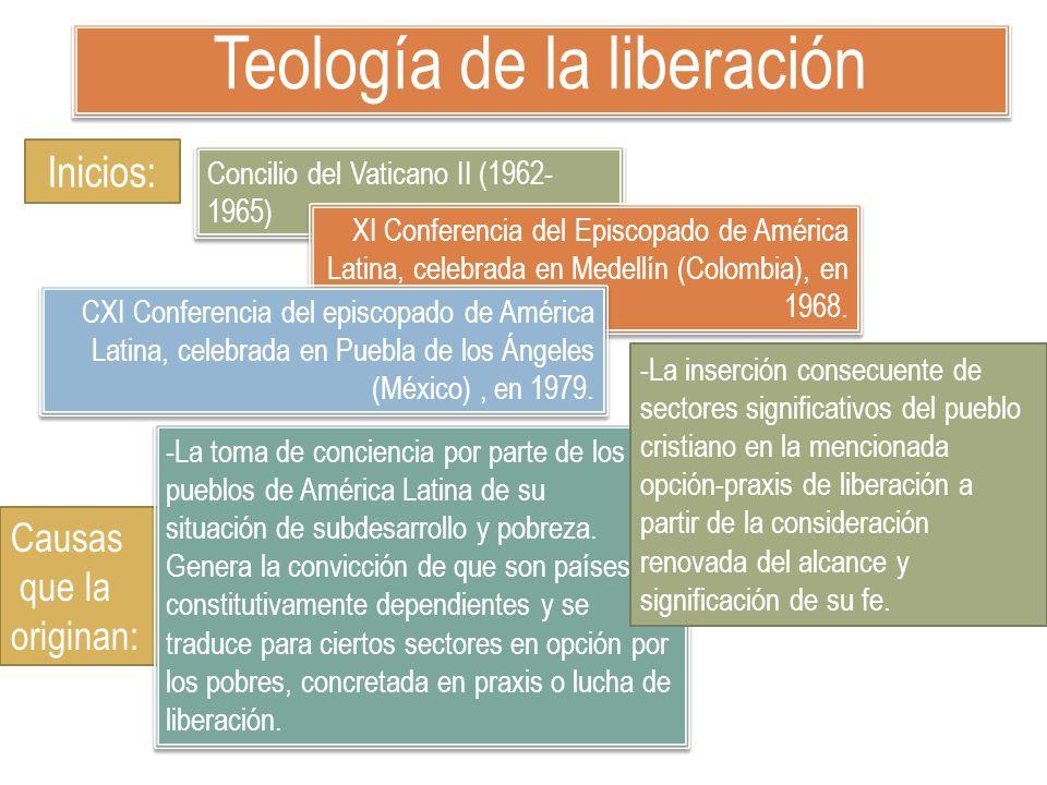 Teología de la liberación Inicios: Concilio del Vaticano II (1962- 1965) Causas que la originan: -La toma de conciencia por parte de los pueblos de Am