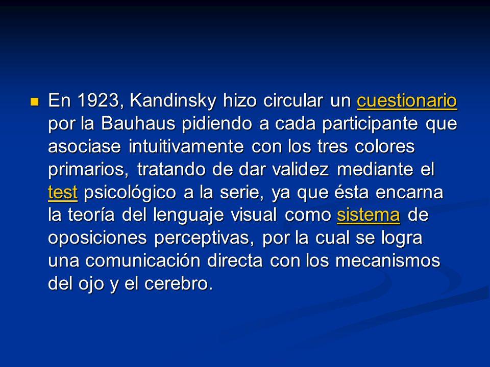 En 1923, Kandinsky hizo circular un cuestionario por la Bauhaus pidiendo a cada participante que asociase intuitivamente con los tres colores primarios, tratando de dar validez mediante el test psicológico a la serie, ya que ésta encarna la teoría del lenguaje visual como sistema de oposiciones perceptivas, por la cual se logra una comunicación directa con los mecanismos del ojo y el cerebro.