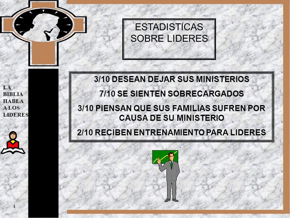 LA BIBLIA HABLA A LOS LIDERES ESTADISTICAS SOBRE LIDERES 3/10 DESEAN DEJAR SUS MINISTERIOS 7/10 SE SIENTEN SOBRECARGADOS 3/10 PIENSAN QUE SUS FAMILIAS