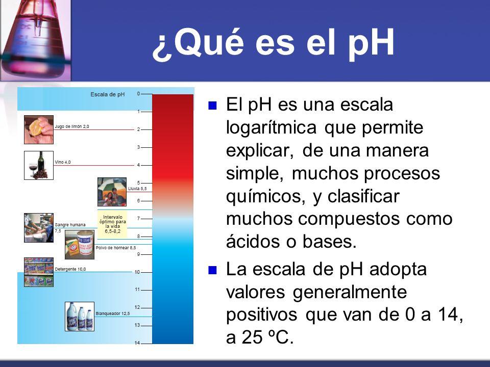 ¿Qué es el pH El pH es una escala logarítmica que permite explicar, de una manera simple, muchos procesos químicos, y clasificar muchos compuestos com