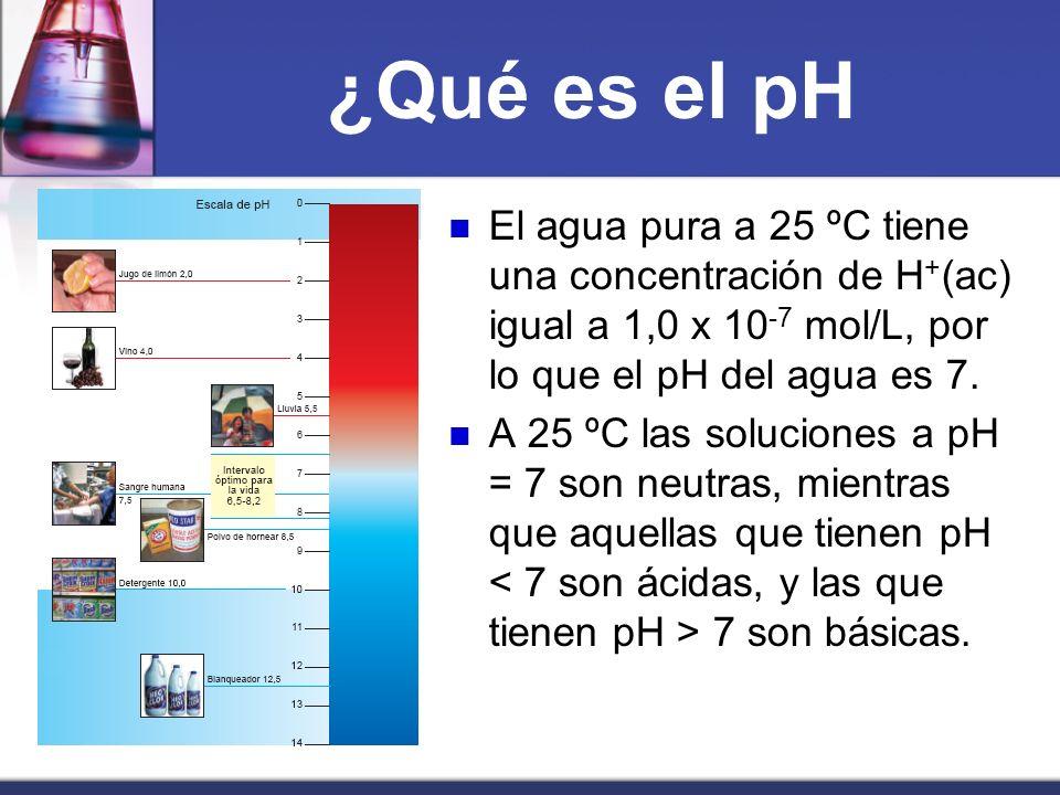 ¿Qué es el pH El agua pura a 25 ºC tiene una concentración de H + (ac) igual a 1,0 x 10 -7 mol/L, por lo que el pH del agua es 7. A 25 ºC las solucion