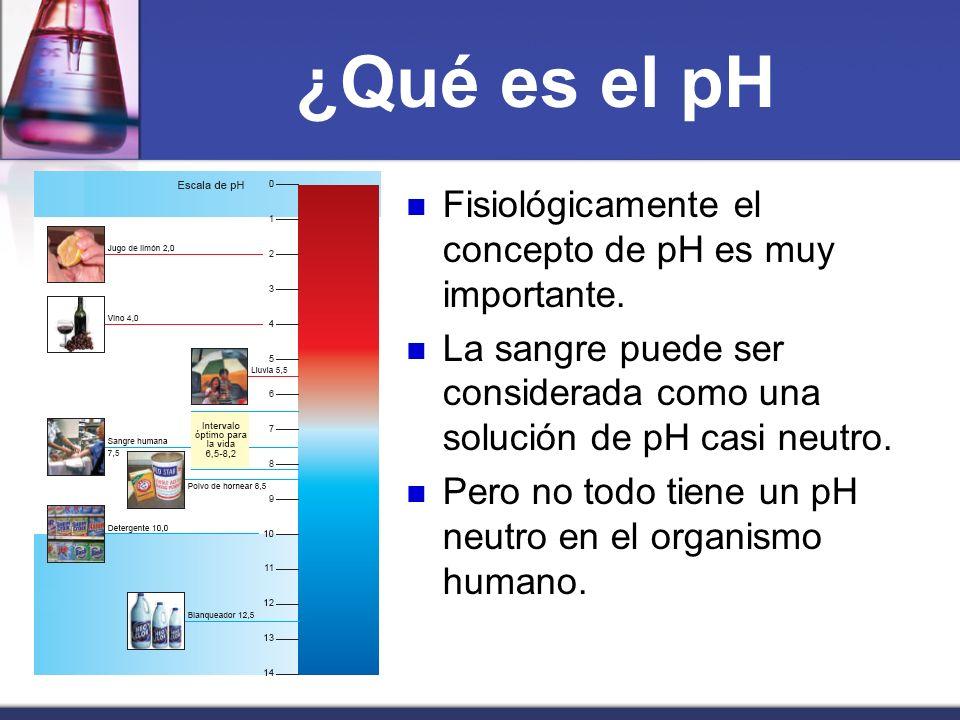 ¿Qué es el pH Fisiológicamente el concepto de pH es muy importante. La sangre puede ser considerada como una solución de pH casi neutro. Pero no todo