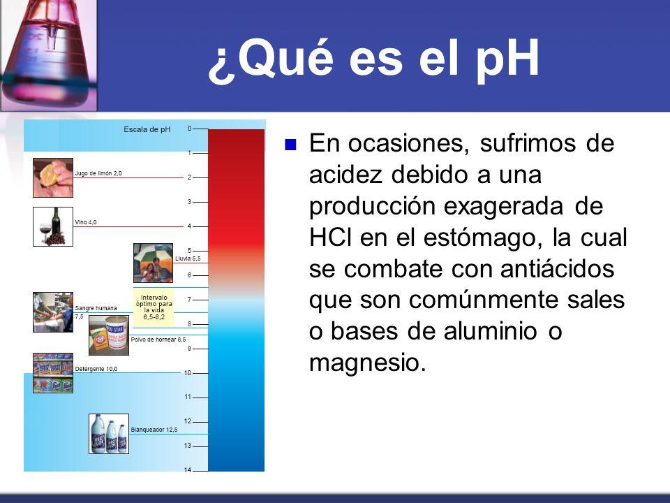 ¿Qué es el pH En ocasiones, sufrimos de acidez debido a una producción exagerada de HCl en el estómago, la cual se combate con antiácidos que son comú