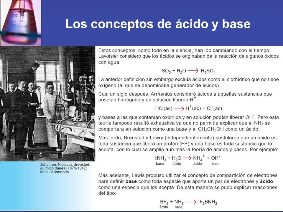 Los conceptos de ácido y base