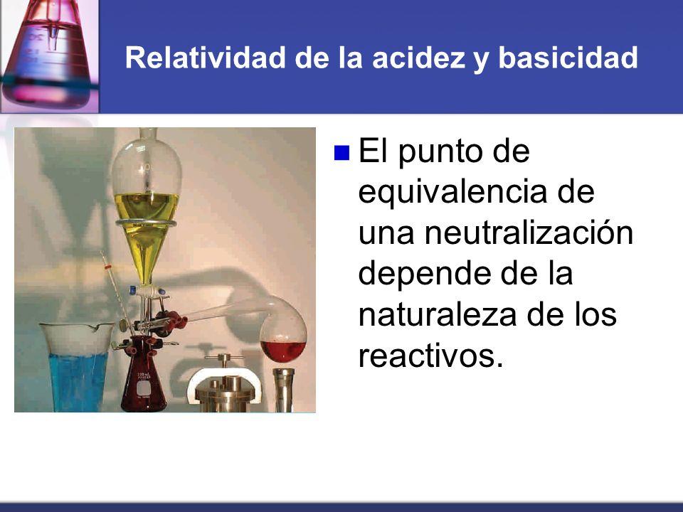 Relatividad de la acidez y basicidad El punto de equivalencia de una neutralización depende de la naturaleza de los reactivos.