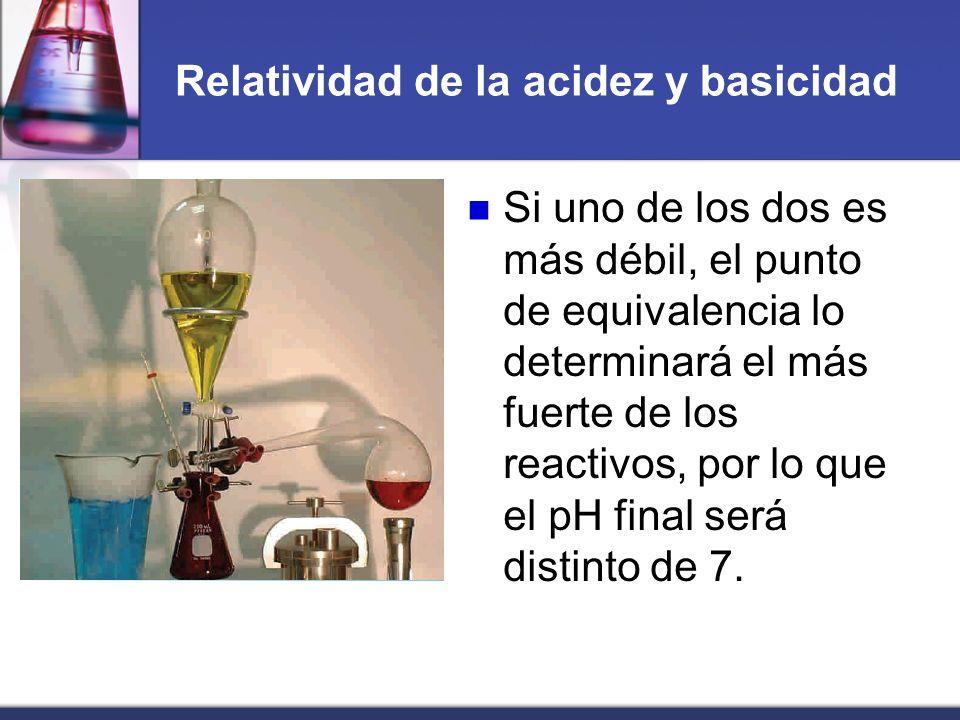 Relatividad de la acidez y basicidad Si uno de los dos es más débil, el punto de equivalencia lo determinará el más fuerte de los reactivos, por lo qu