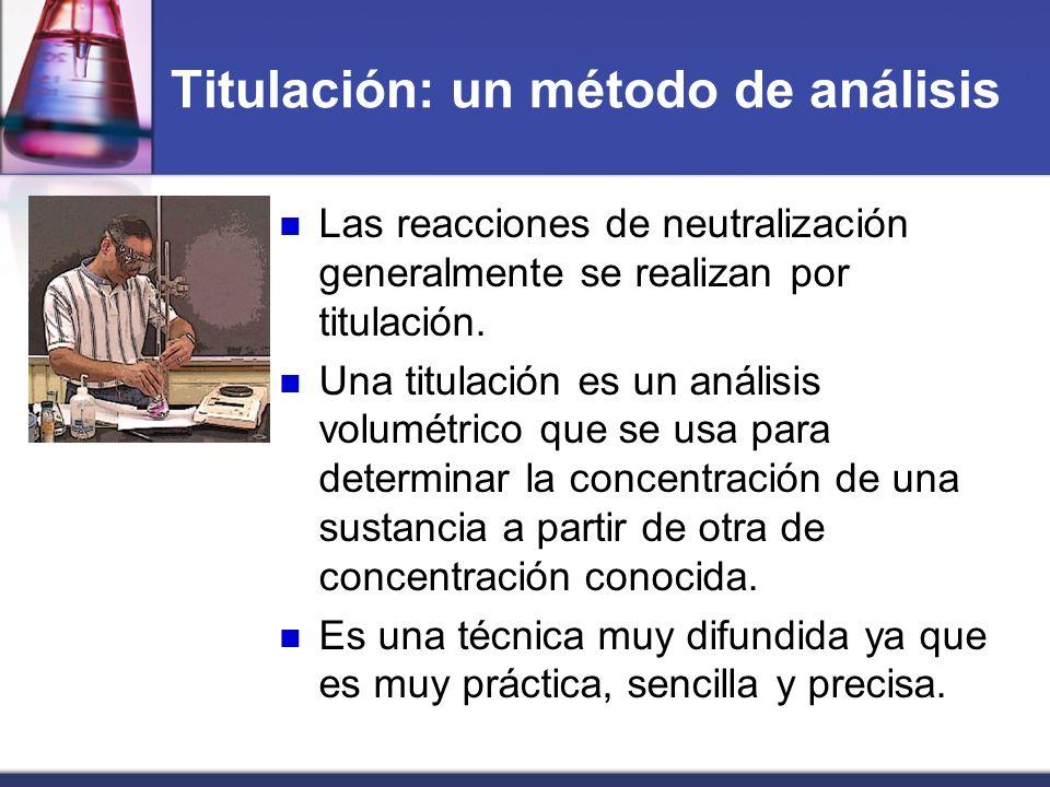 Titulación: un método de análisis Las reacciones de neutralización generalmente se realizan por titulación. Una titulación es un análisis volumétrico