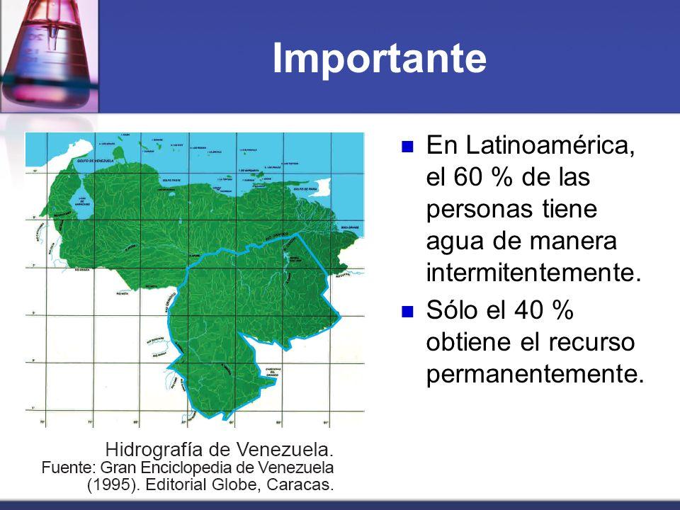 Importante En Latinoamérica, el 60 % de las personas tiene agua de manera intermitentemente. Sólo el 40 % obtiene el recurso permanentemente.