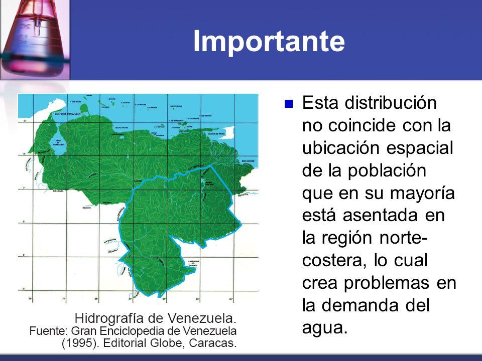 Importante Esta distribución no coincide con la ubicación espacial de la población que en su mayoría está asentada en la región norte- costera, lo cua