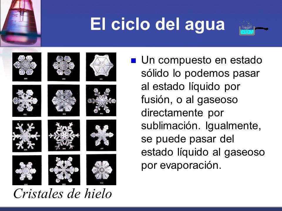 El ciclo del agua Un compuesto en estado sólido lo podemos pasar al estado líquido por fusión, o al gaseoso directamente por sublimación. Igualmente,