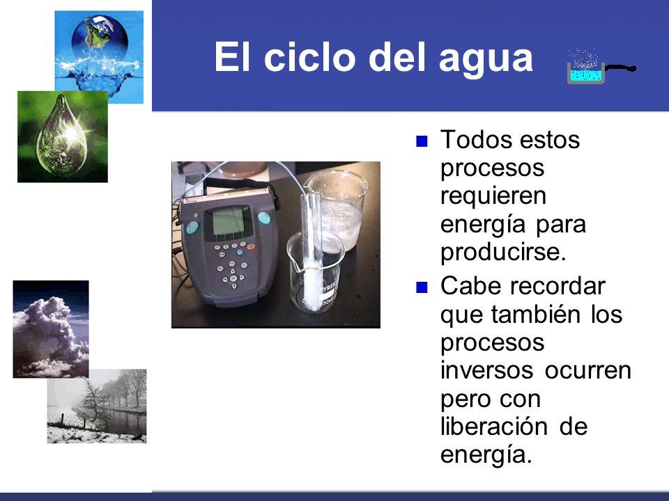 El ciclo del agua Todos estos procesos requieren energía para producirse. Cabe recordar que también los procesos inversos ocurren pero con liberación